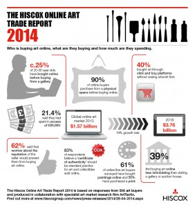 13061 - Group - online art market infographic - v2